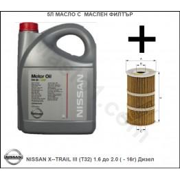 5л Масло с Маслен филтър за NISSAN X--TRAIL III (T32) 1.6 до 2.0 ( - 16г) Дизел